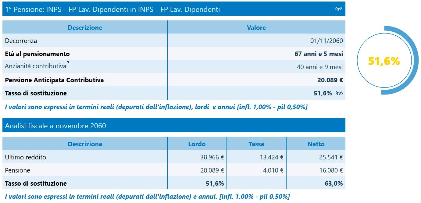 calcolo pensione contributiva